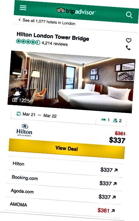 TripAdvisor hiển thị $ 337 trên tất cả các nền tảng chính, bao gồm cả trang web của khách sạn