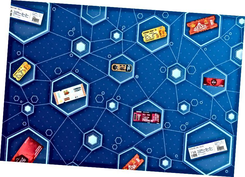 Hệ thống đặt vé và Hợp đồng thông minh và Blockchain