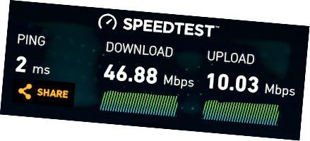 Tốc độ wifi tại CoLABr
