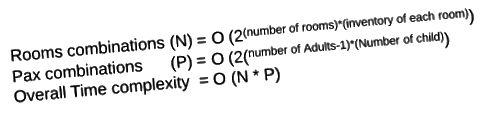 Gambar (4): Pendekatan kekuatan kasar menghasilkan kerumitan masa eksponensial
