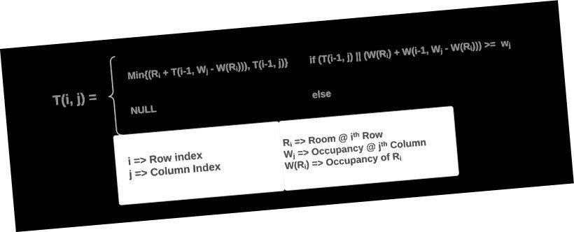 Fig (6): Formula de calcul