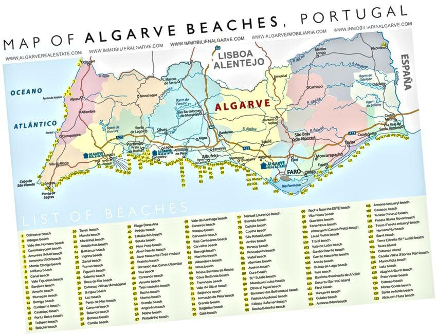 Portekiz'in güney kıyılarında 133 plaj vardır.