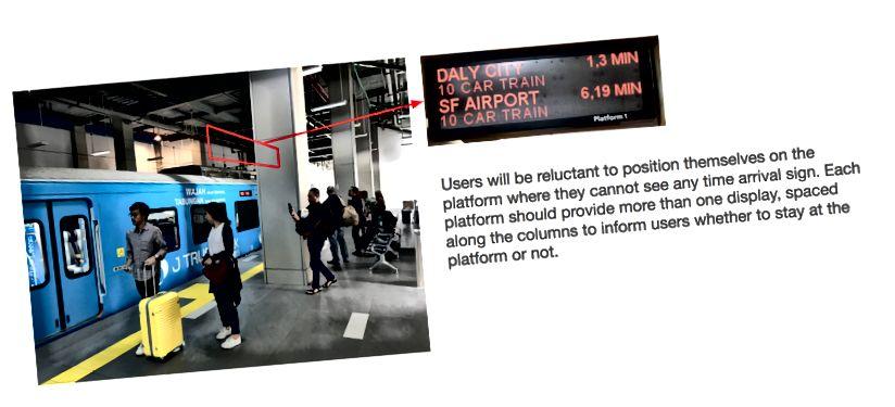 Tren platformunda görsel ipuçları önerisi