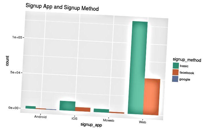 Ứng dụng và phương thức đăng ký [Hình ảnh [12]]