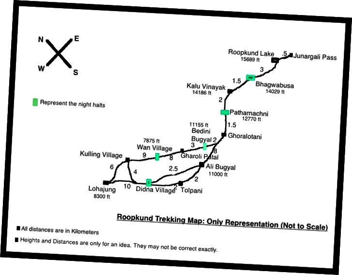 Bản đồ thô cho Đường mòn Roopkund