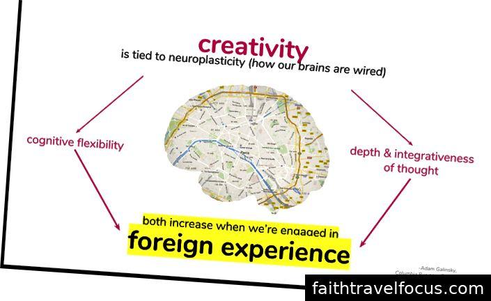 Làm thế nào về một tăng cường sáng tạo?