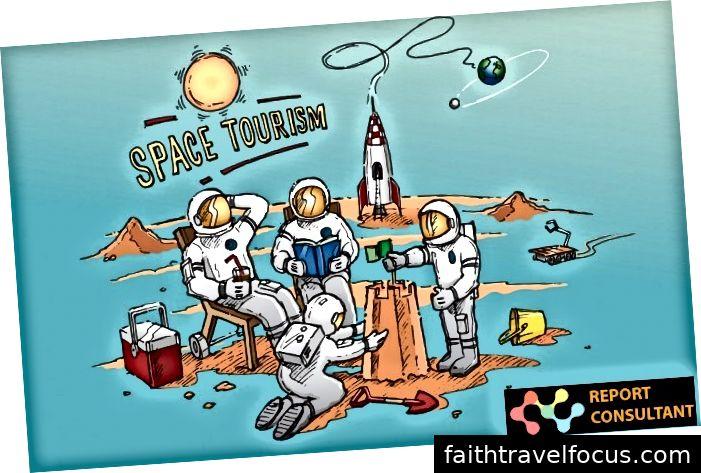 Thị trường du lịch vũ trụ