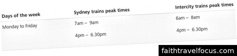 jam sibuk untuk kereta api
