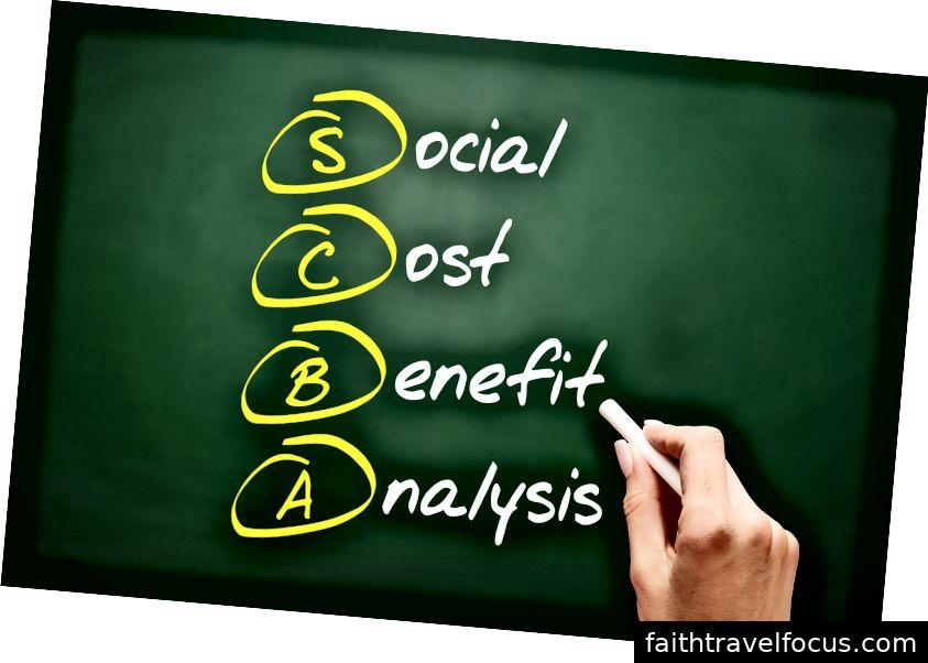 Phân tích lợi ích chi phí xã hội