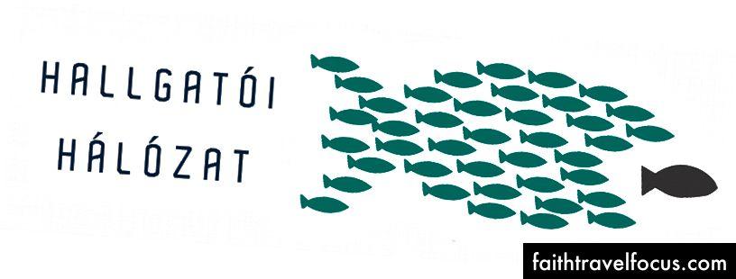 Logo của nhà tổ chức sinh viên Hungary Hallgatói Hálózat cho thấy những con cá lớn bị ăn bởi một đàn cá nhỏ.