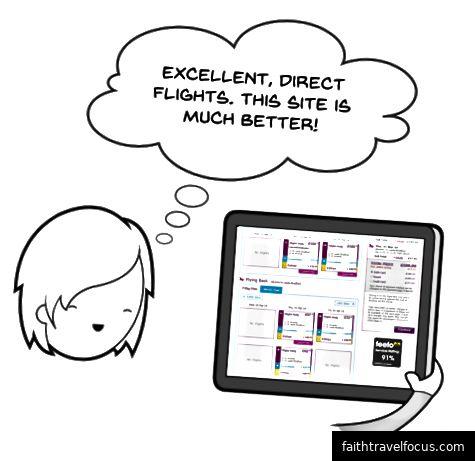 Вона бачить прямі рейси і думає, що їй було б краще зайти прямо на цей веб-сайт. Вона права.