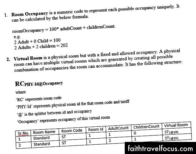 Сл. (5): Терминологија за најјефтинији алгоритам за комбиновање соба