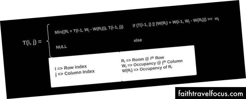 Hình (6): Công thức tính toán
