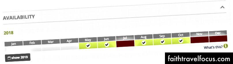 Bir sunucunun kullanılabilirlik zamanlamasını gösteren ekran görüntüsü.