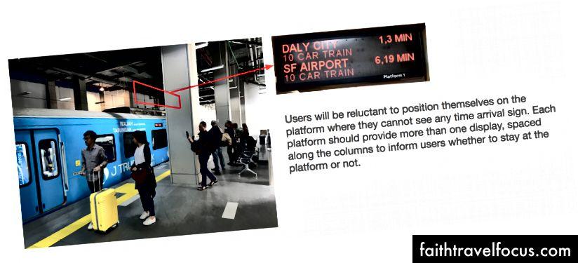 Візуальна пропозиція підказки на платформі поїздів
