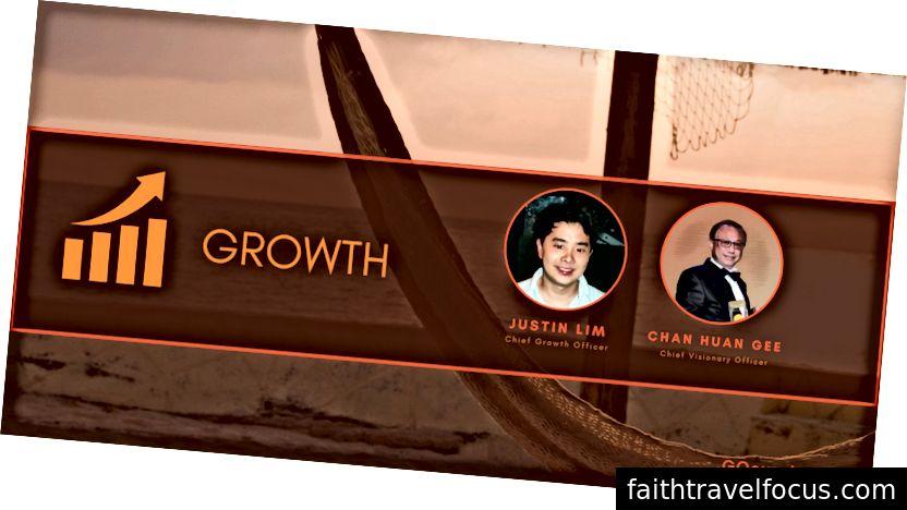 Justin Lim (Đồng sáng lập & Giám đốc tăng trưởng) và Chan Huân-Gee (Giám đốc Tầm nhìn)