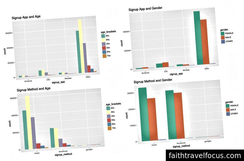 Tuổi đăng ký và giới tính [Hình ảnh [13]]