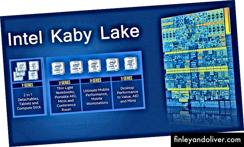 Soorten Intel Kaby Lake-processors