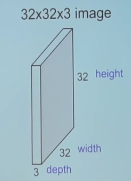 1. Voorbeeld van een RGB-afbeelding (laten we het 'invoerafbeelding' noemen)