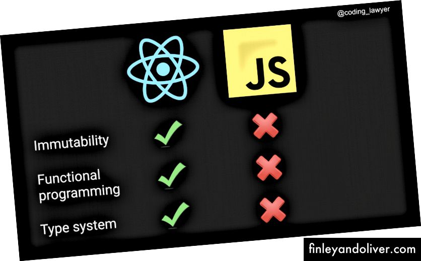 Reacción y comparación de JavaScript