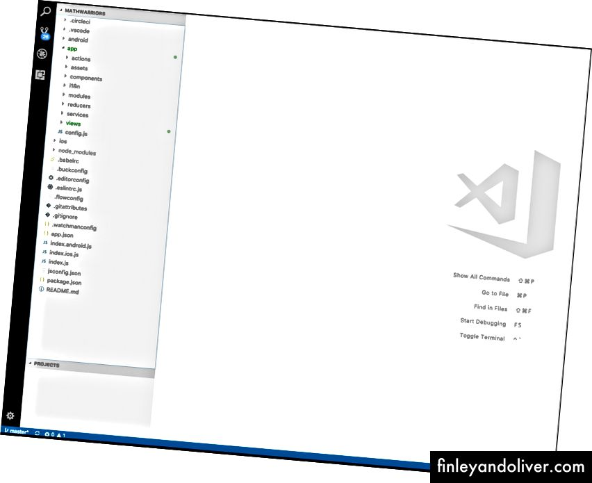 Зображення 2: Структура файлів / папок для програми React Native