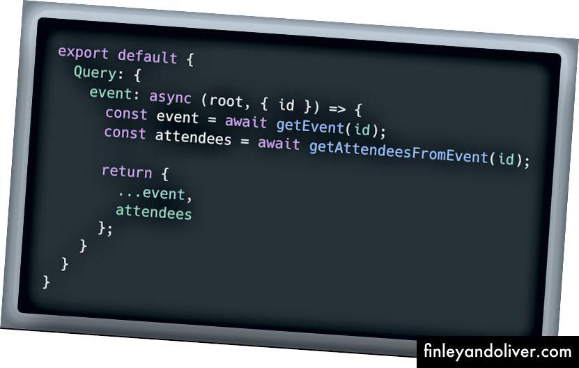 Az eseménymegoldó két API-t hív meg, beolvasva az esemény részleteit és a résztvevők részleteit