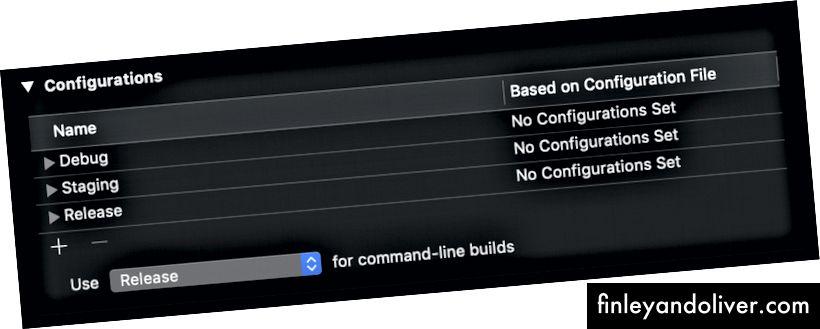 Configuraties op projectniveau