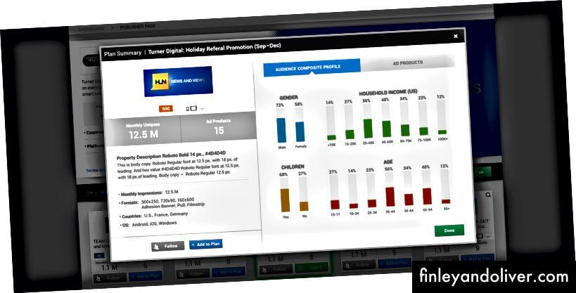 Детальні дані, витягнуті з інформаційної панелі на модальній основі, від Toptal Designer Miklos Philips