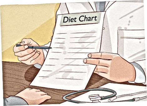 Nakon zdrave prehrane