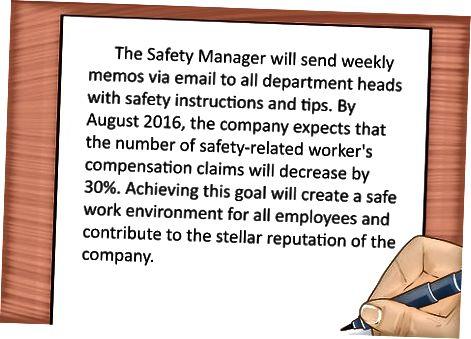 Potvrda mjera za rad s nadređenima i unutarnjim kupcima