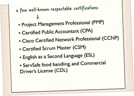 To'g'ri sertifikatlar, shu jumladan