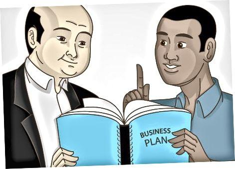 Planiranje vašeg poslovanja