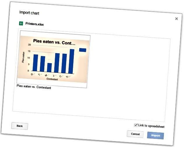 Google Sheets-5-də qrafikləri necə yaratmaq olar