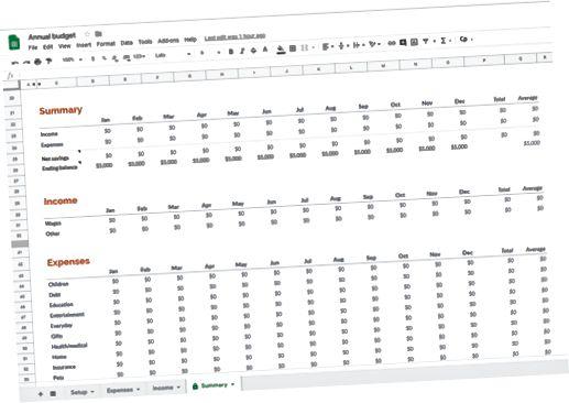 Гадавы бюджэт Google Sheets