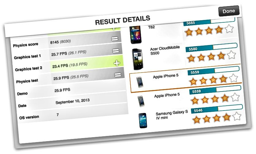 3DMark für iOS