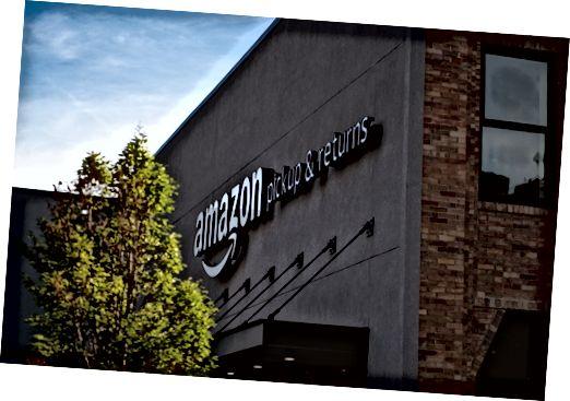 Hur du får Amazon prisfall återbetalning