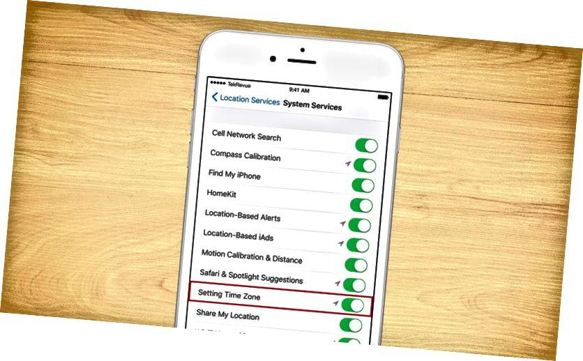 iPhone Location Astellunge Zäitzone