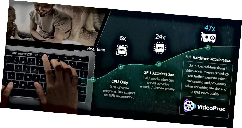 videoproc 4k video converter