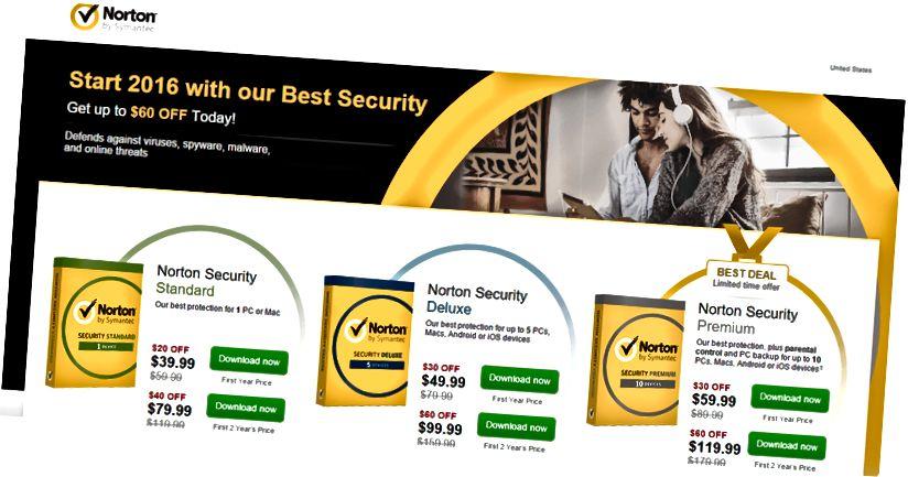 Norton-antivirusni