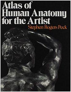 Atlas vu mënschlecher Anatomie