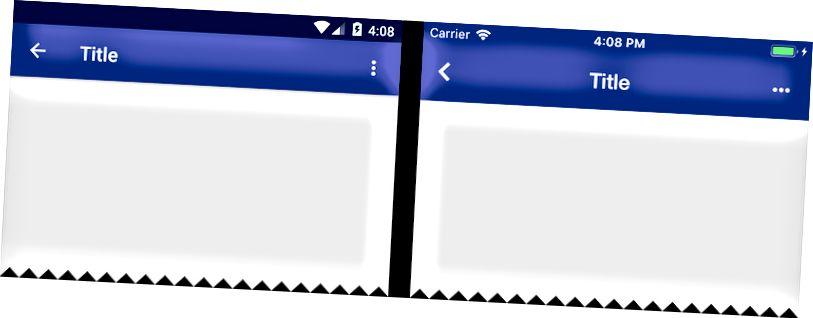 Papper: Anpassning av plattformen