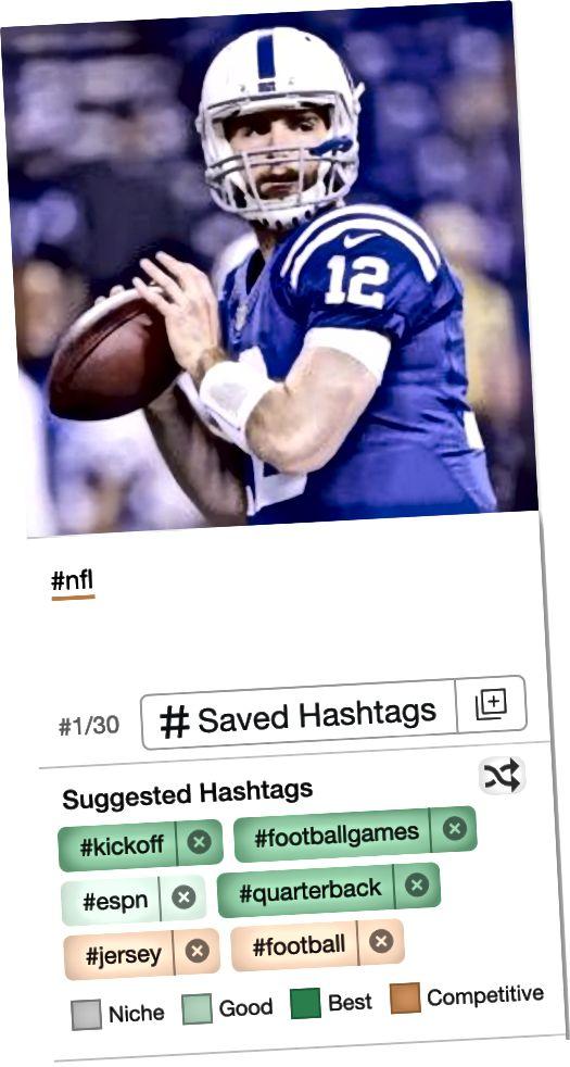 De olika färgerna för de föreslagna hashtags hjälper medlemmen att identifiera relevansen för varje föreslagen tagg.