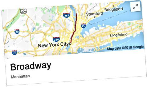 Broadway i Manhatten, New York - Alla rättigheter förbehållna