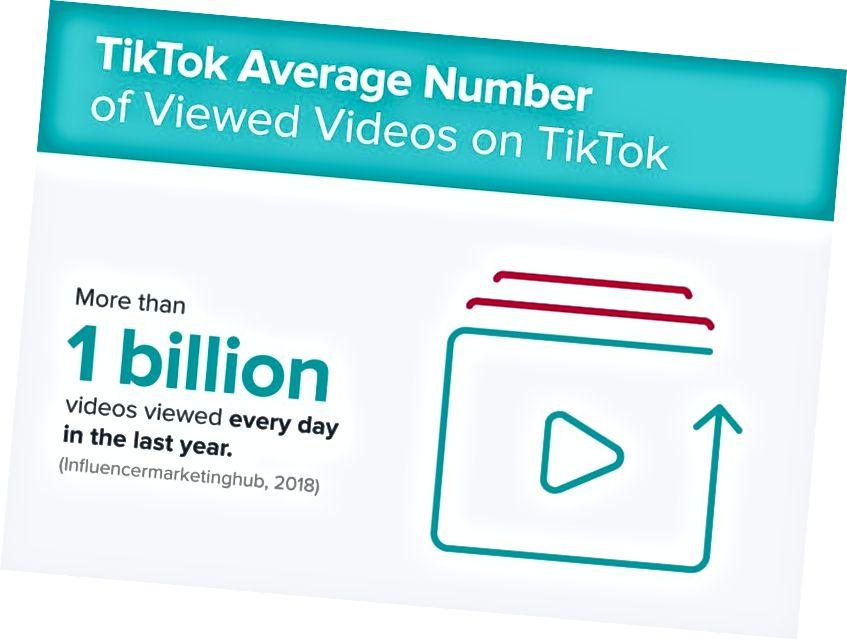 En av dessa visade videor kan ha varit ditt företags video!