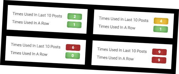 Kurac boja šifrira ove brojeve kako bi vas upozorio ako previše koristite hashtag.