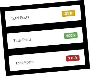 Curate kategorizira Ukupno postova na temelju broja sljedbenika i prosječnog angažmana.