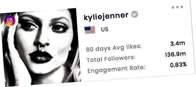 Instagram tölfræði Kylie Jenner (frá SocialBook.io)