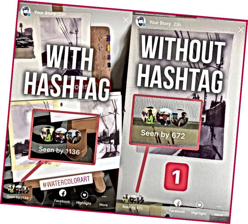 Korištenje hashtagova u pričama čini ogromnu razliku!