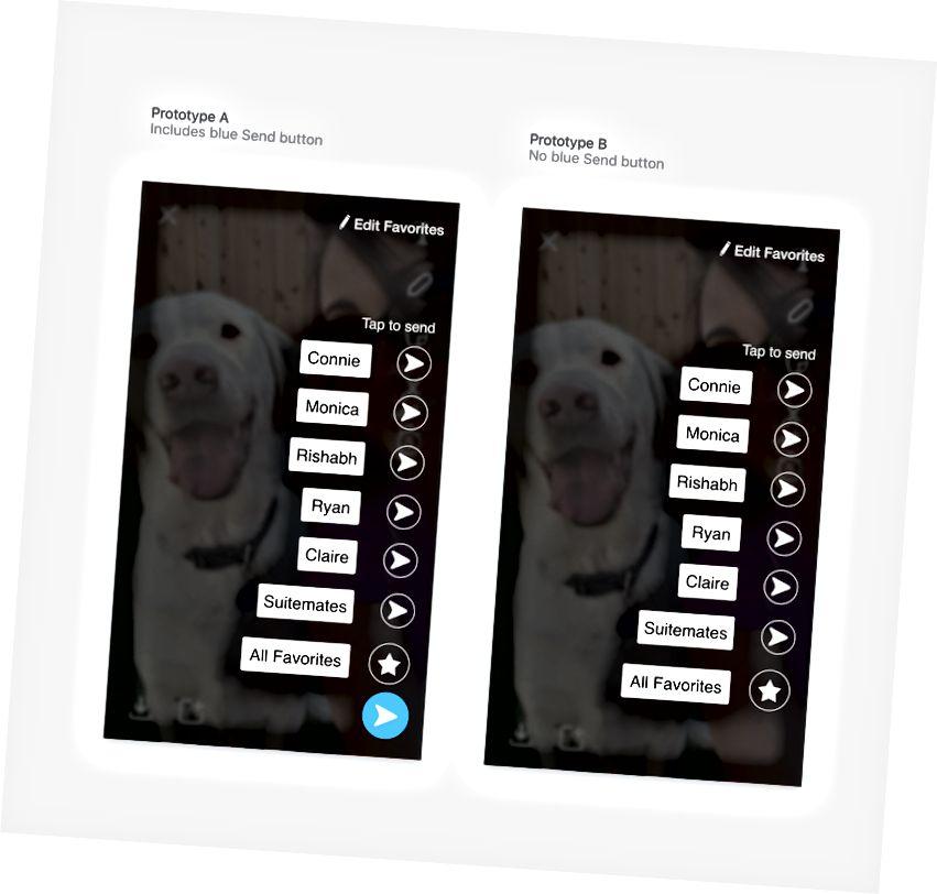 Πρωτότυπα για τη συμπερίληψη / μη συμπερίληψη του μπλε κουμπιού αποστολής