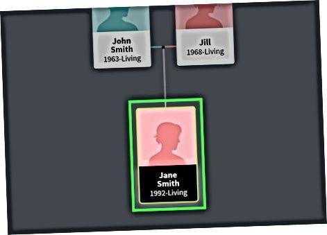 Kompyuterda Ancestry.com-dan foydalanish